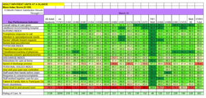 UMHS Frankel Cardiovascular Care HCAHPS results